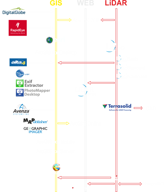 mapa_produktow - Kopia4